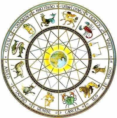 гороскоп для козерога девы
